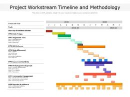 Project Workstream Timeline And Methodology