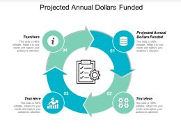Projected Annual Dollars Funded Ppt Powerpoint Presentation Icon Influencers Cpb