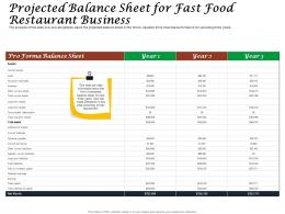 Projected Balance Sheet For Fast Food Restaurant Business Ppt Powerpoint Model