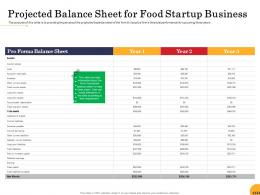 Projected Balance Sheet For Food Startup Business Ppt Powerpoint Presentation Summary