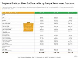 Projected Balance Sheet For How To Setup Burger Restaurant Business In Ppt Powerpoint Visuals