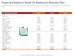 Projected Balance Sheet For Restaurant Busrestaurant Business Plan Restaurant Business Plan Ppt File