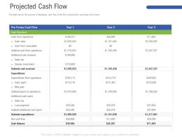 Projected Cash Flow Bills Paid Ppt Powerpoint Presentation Layouts Aids