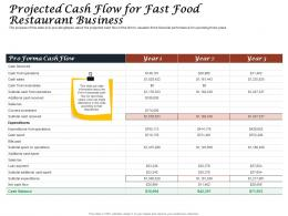 Projected Cash Flow For Fast Food Restaurant Business Ppt Powerpoint Icon