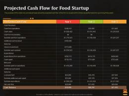 Projected Cash Flow For Food Startup Business Pitch Deck For Food Start Up Ppt Ideas