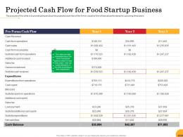 Projected Cash Flow For Food Startup Business Ppt Powerpoint Presentation Template