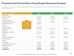 Projected Cash Flow For How To Setup Burger Restaurant Business Tax Ppt Powerpoint Clipart