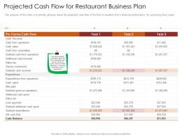 Projected Cash Flow For Restaurant Busrestaurant Business Plan Restaurant Business Plan Ppt Grid
