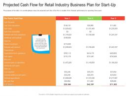 Projected Cash Flow For Retail Industry Business Plan For Start Up Ppt Portrait