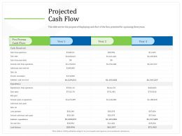 Projected Cash Flow From Operations Ppt Powerpoint Presentation Ideas Maker