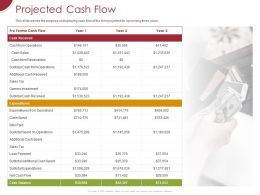 Projected Cash Flow Ppt Powerpoint Presentation Infographic Template Aids