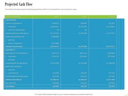 Projected Cash Flow Ppt Powerpoint Presentation Outline Display