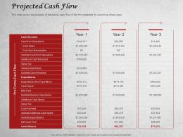 Projected Cash Flow Ppt Powerpoint Presentation Visual Aids Backgrounds