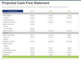Projected Cash Flow Statement Ppt Powerpoint Presentation Infographics Objects