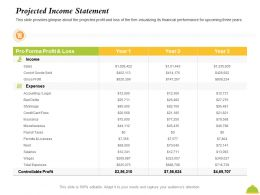 Projected Income Statement Licenses Ppt Powerpoint Presentation Model Design Ideas