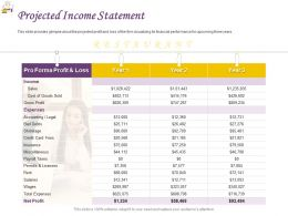 Projected Income Statement Ppt Powerpoint Presentation Professional Master Slide