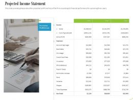 Projected Income Statement Ppt Powerpoint Presentation Styles Slideshow