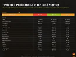 Projected Profit And Loss For Food Startup Business Pitch Deck For Food Start Up Ppt Slide