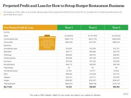 Projected Profit And Loss For How To Setup Burger Restaurant Business Rent Ppt Powerpoint Good