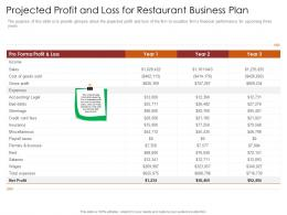 Projected Profit And Loss For Restaurant Busrestaurant Business Plan Restaurant Business Plan Ppt Grid