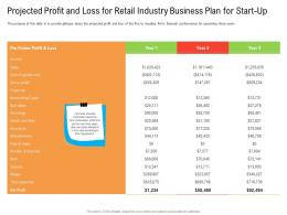 Projected Profit And Loss For Retail Industry Business Plan For Start Up Ppt Infographics