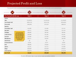 Projected Profit And Loss Sales M1200 Ppt Powerpoint Presentation Slides Visual Aids