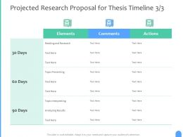 Projected Research Proposal For Thesis Timeline Elements Ppt Powerpoint Presentation Portfolio