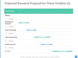 Projected Research Proposal For Thesis Timeline Ppt Powerpoint Presentation Model
