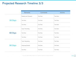 Projected Research Timeline Analyzing Ppt Powerpoint Presentation Ideas Brochure