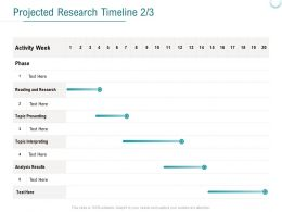 Projected Research Timeline Planning Ppt Powerpoint Presentation Icon Backgrounds