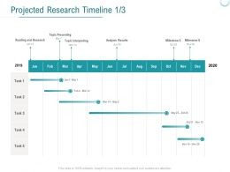 Projected Research Timeline Process Ppt Powerpoint Presentation Slides Designs Download