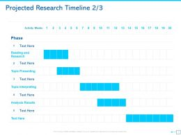 Projected Research Timeline Research Ppt Powerpoint Presentation Ideas Design Templates