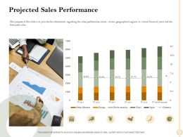Projected Sales Performance M2467 Ppt Powerpoint Presentation Icon Visuals