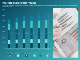 Projected Sales Performance Ppt Powerpoint Presentation Model Graphics Example