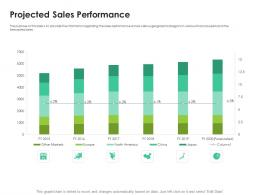 Projected Sales Performance Sales Enablement Enhance Overall Productivity Ppt Tips