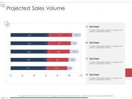 Projected Sales Volume Enterprise Scheme Administrative Synopsis Ppt Show Clipart Images