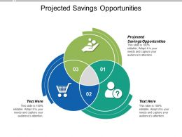 Projected Savings Opportunities Ppt Powerpoint Presentation Professional Summary Cpb