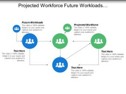 Projected Workforce Future Workloads Competencies Needed Future Shortage