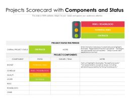 Projects Scorecard With Components And Status
