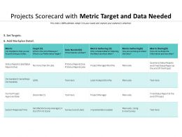 Projects Scorecard With Metric Target And Data Needed
