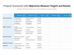 Projects Scorecard With Objectives Measure Targets And Results