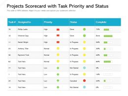 Projects Scorecard With Task Priority And Status