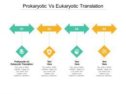 Prokaryotic Vs Eukaryotic Translation Ppt Powerpoint Presentation Visual Aids Cpb