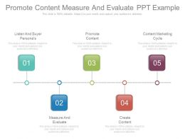 Promote Content Measure And Evaluate Ppt Example