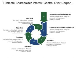 Promote Shareholder Interest Control Over Corporation Institutional Activism