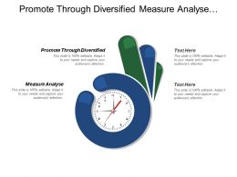Promote Through Diversified Measure Analyse Interactive Media Characteristics