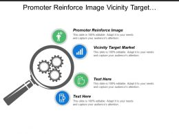 Promoter Reinforce Image Vicinity Target Market Brand Role Leadership