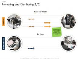Promoting And Distributing Business Strategic Planning Ppt Infographics