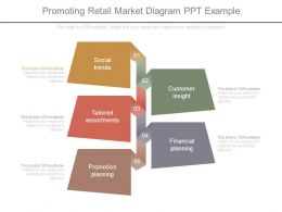 Promoting Retail Market Diagram Ppt Example