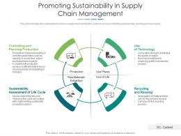 Promoting Sustainability In Supply Chain Management